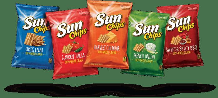 sunchip case analysis